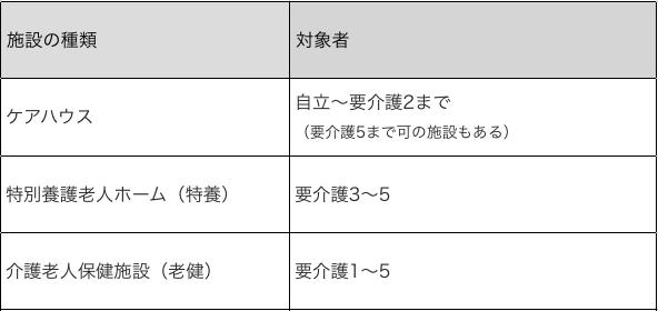 スクリーンショット 2019-11-26 14.46.56