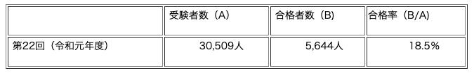 スクリーンショット 2020-06-05 10.20.24
