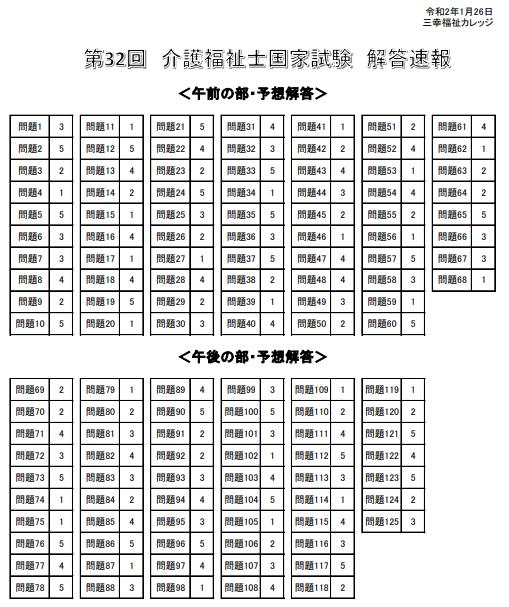 第32回 介護福祉士国家試験の解答速報!!!【2020/01/26実施】(2020年 ...