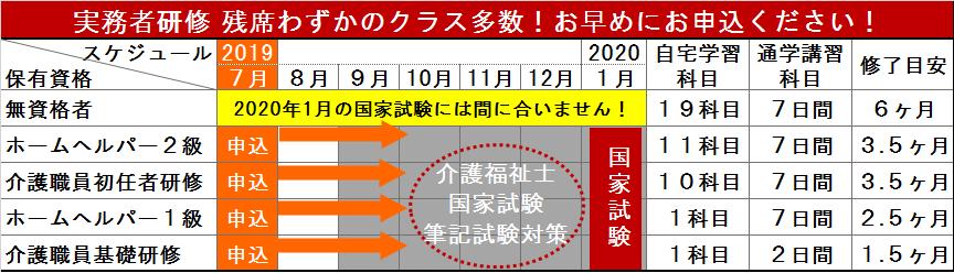 実務者申込スケジュール(7月)